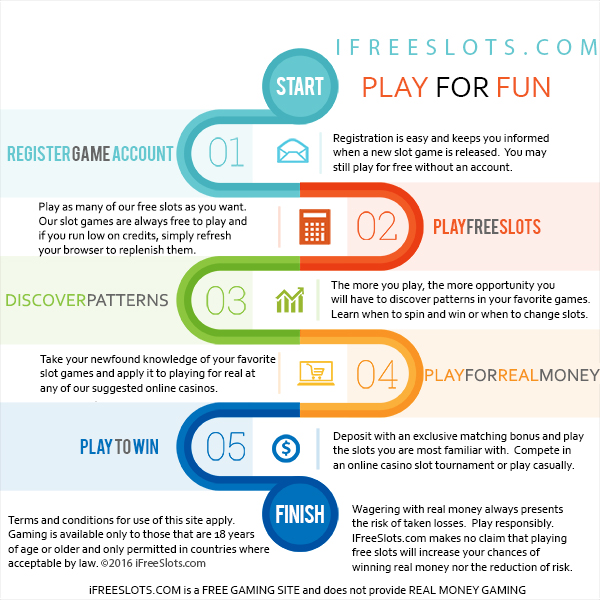 How to play sweepstakes online